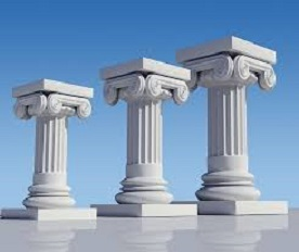 Os pilares fundamentais que sustentam uma empresa